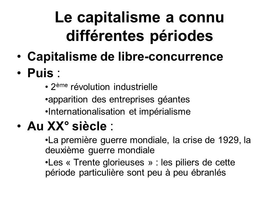 Le capitalisme a connu différentes périodes