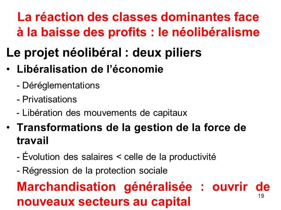 Le projet néolibéral : deux piliers