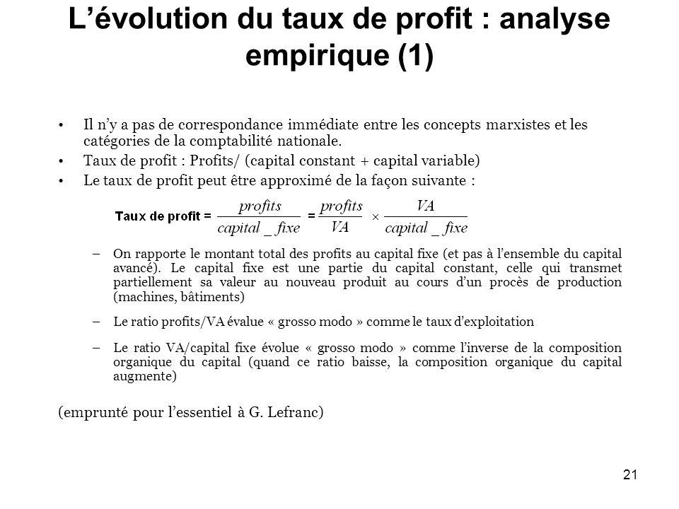 L'évolution du taux de profit : analyse empirique (1)