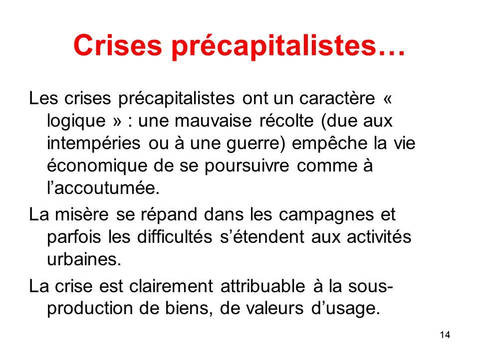 Crises précapitalistes…