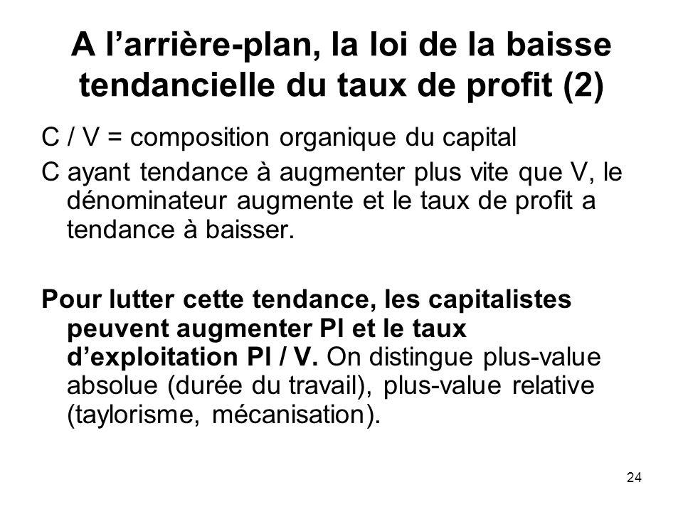 A l'arrière-plan, la loi de la baisse tendancielle du taux de profit (2)