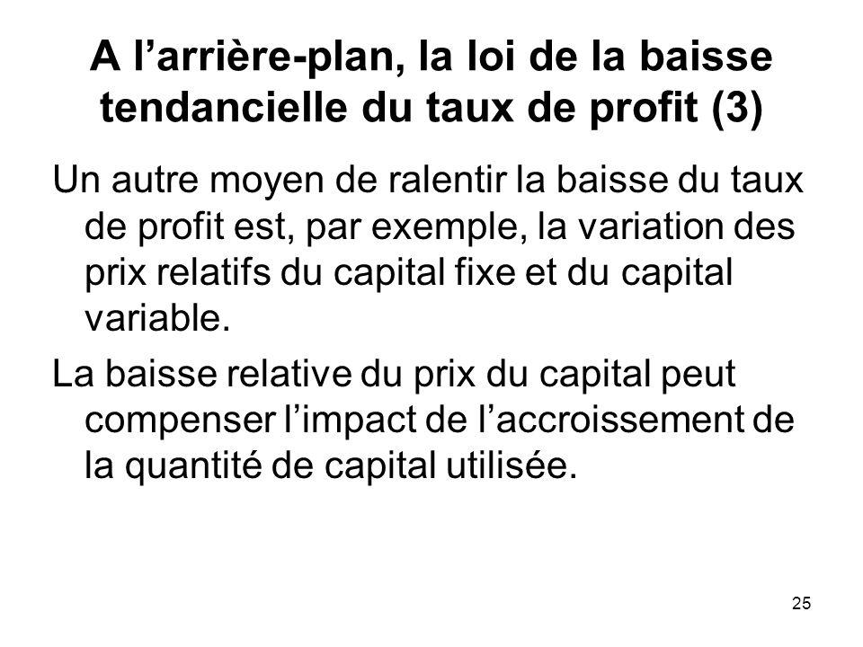 A l'arrière-plan, la loi de la baisse tendancielle du taux de profit (3)