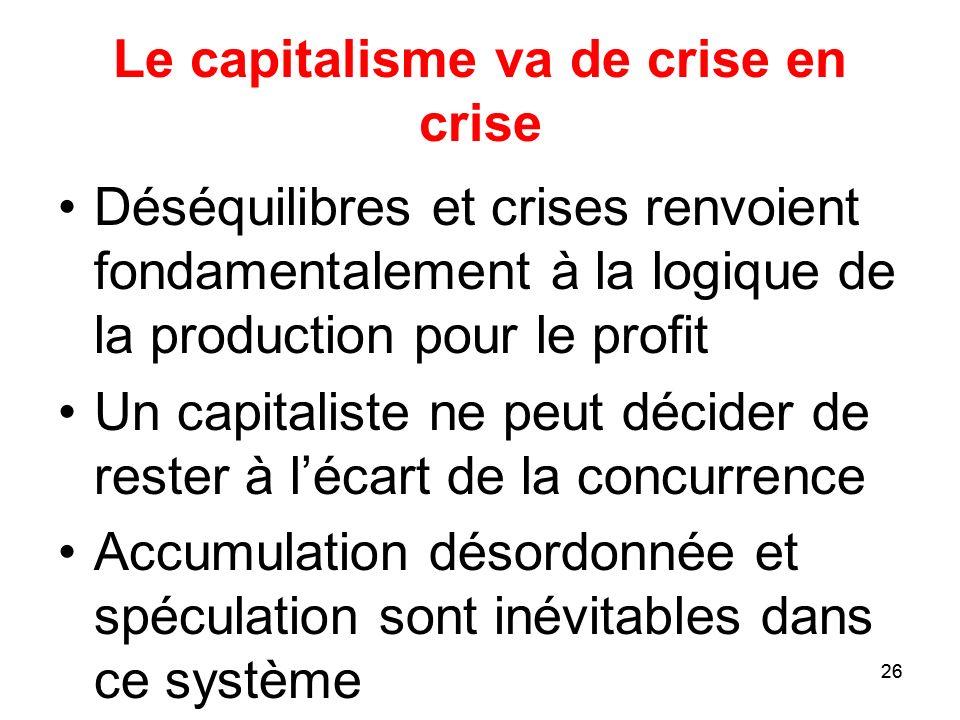 Le capitalisme va de crise en crise