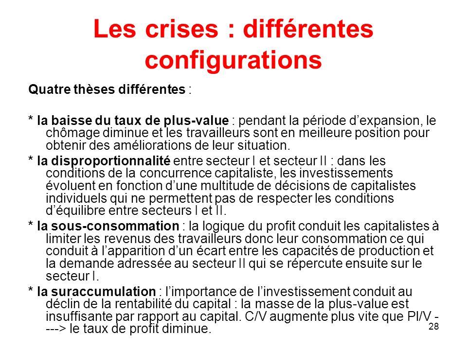 Les crises : différentes configurations