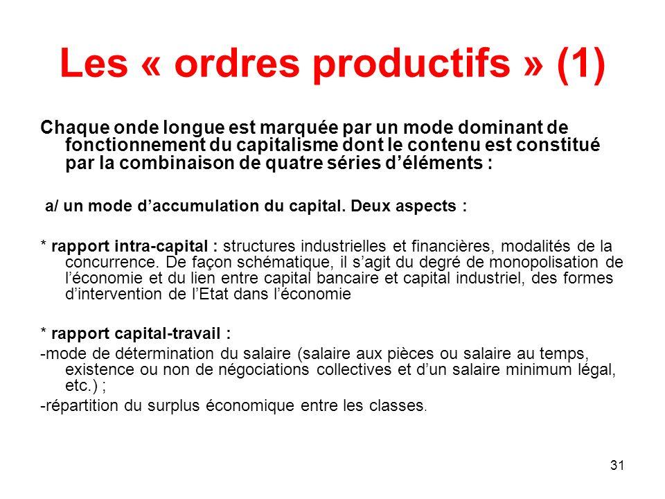 Les « ordres productifs » (1)