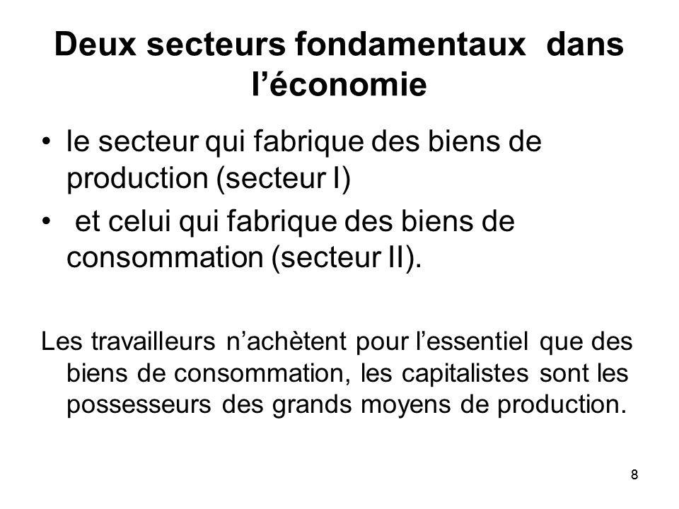 Deux secteurs fondamentaux dans l'économie