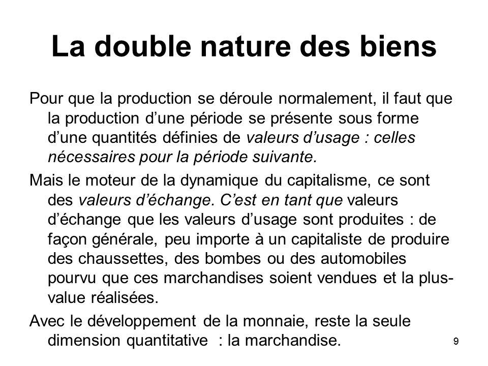 La double nature des biens