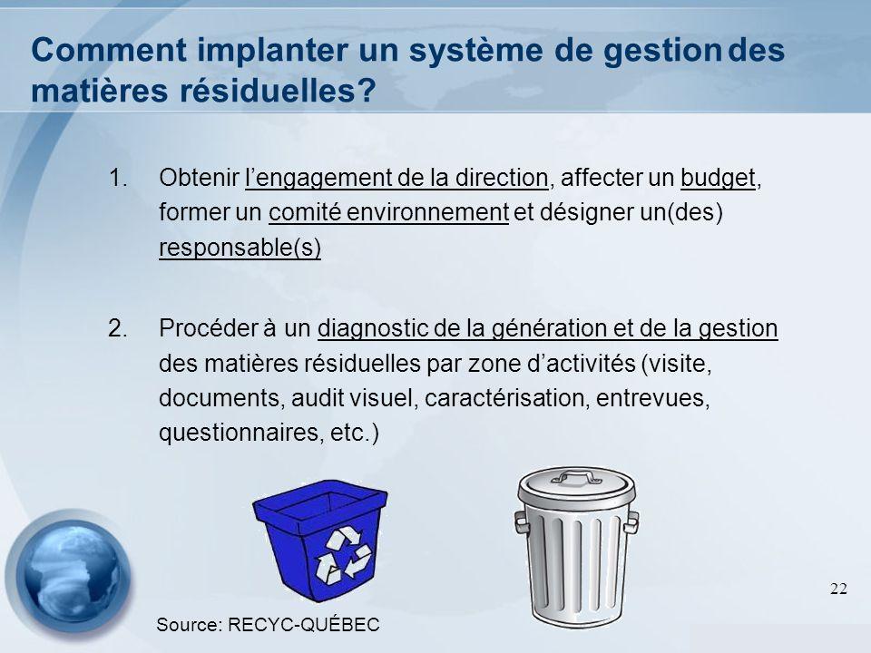 Comment implanter un système de gestion des matières résiduelles