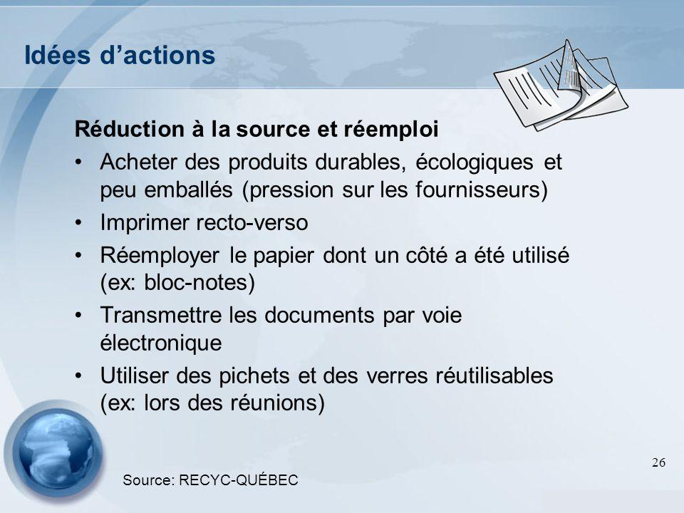 Idées d'actions Réduction à la source et réemploi