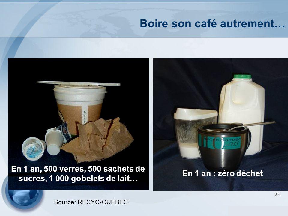 En 1 an, 500 verres, 500 sachets de sucres, 1 000 gobelets de lait…