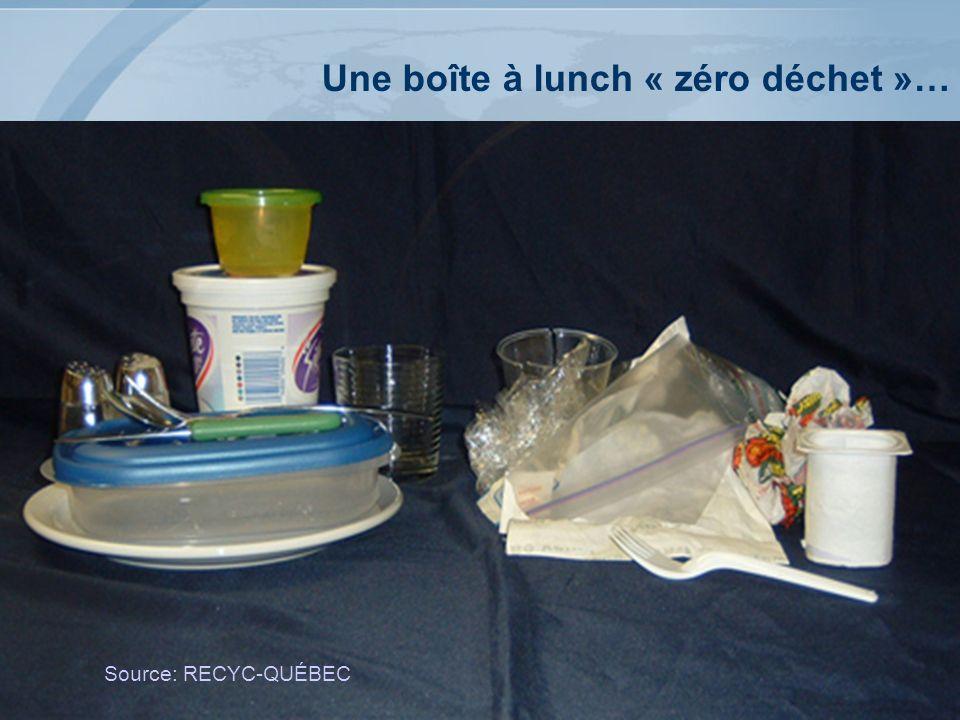 Une boîte à lunch « zéro déchet »…