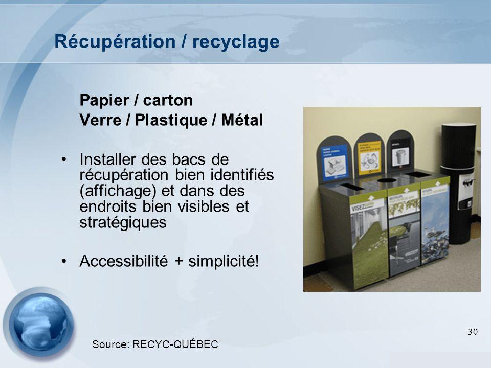 Récupération / recyclage