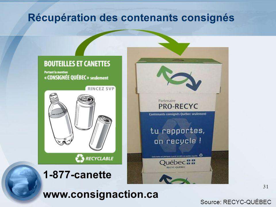 Récupération des contenants consignés