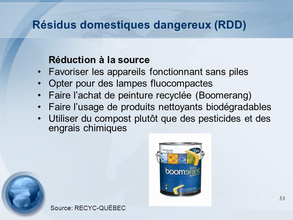 Résidus domestiques dangereux (RDD)