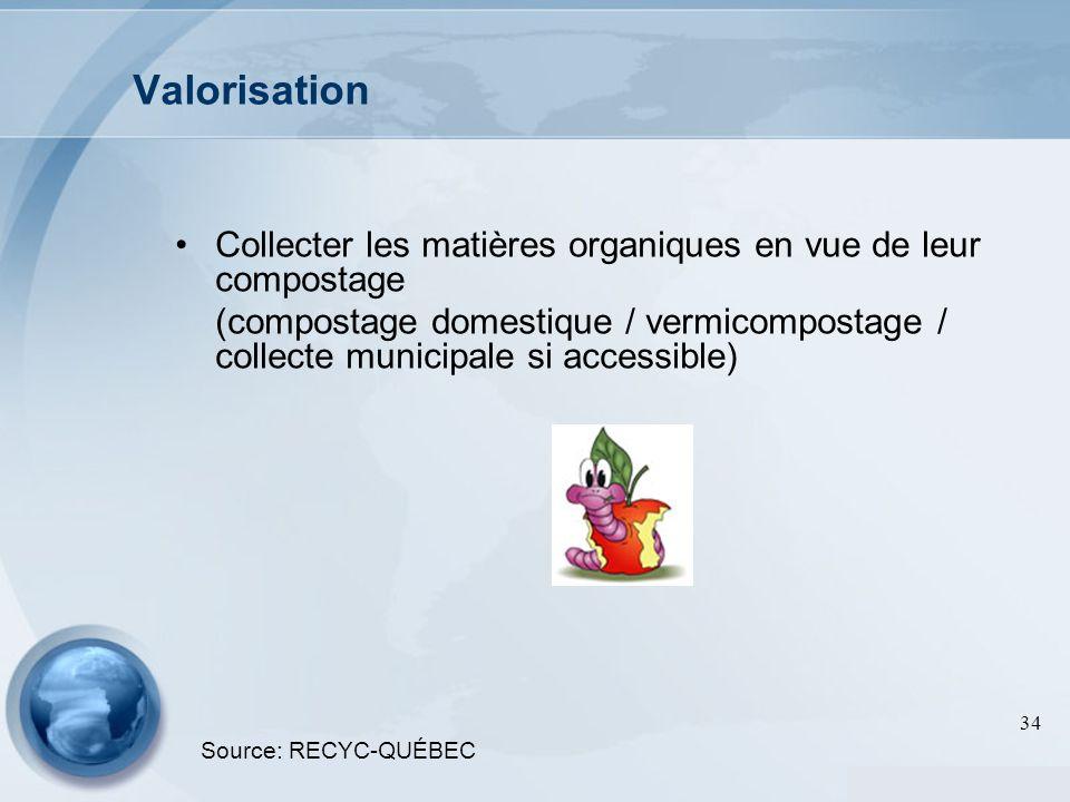 Valorisation Collecter les matières organiques en vue de leur compostage.