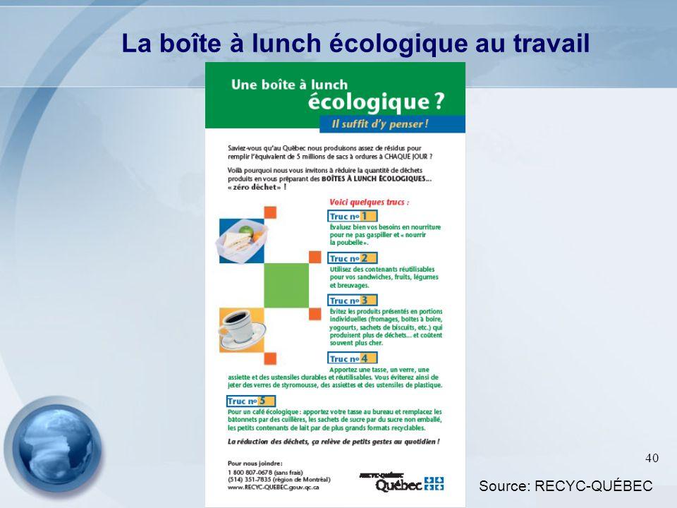 La boîte à lunch écologique au travail