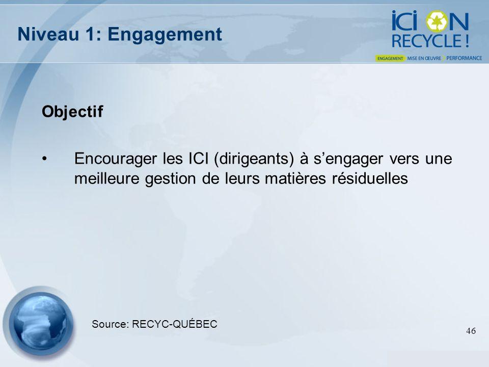 Niveau 1: Engagement Objectif