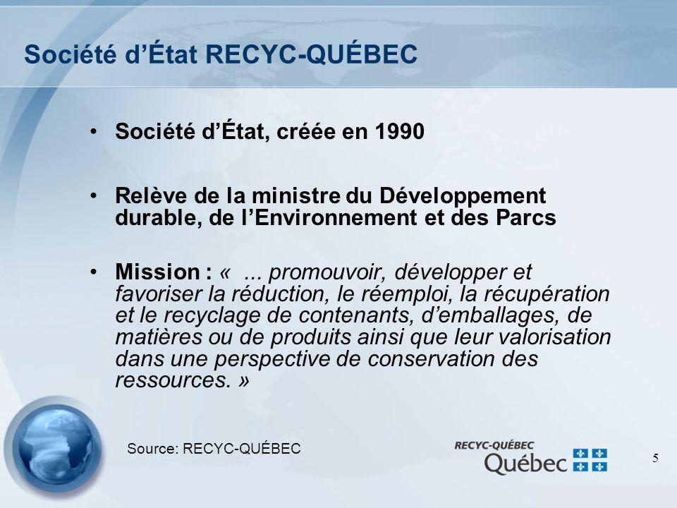 Société d'État RECYC-QUÉBEC