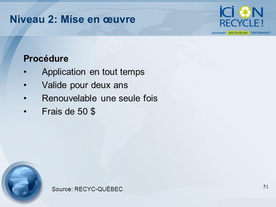 Niveau 2: Mise en œuvre Procédure Application en tout temps