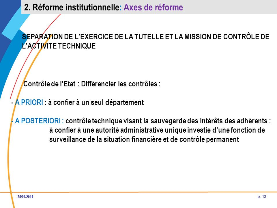 2. Réforme institutionnelle: Axes de réforme