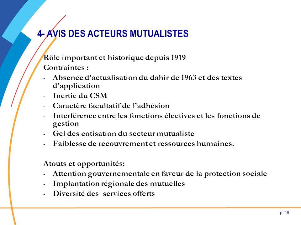 4- AVIS DES ACTEURS MUTUALISTES
