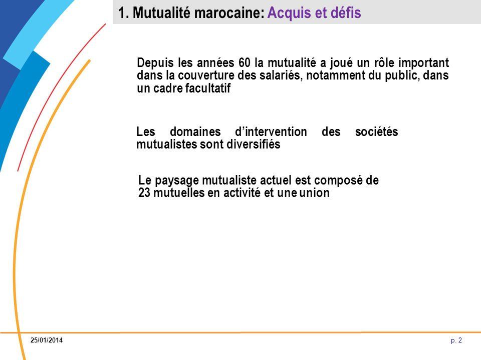 1. Mutualité marocaine: Acquis et défis