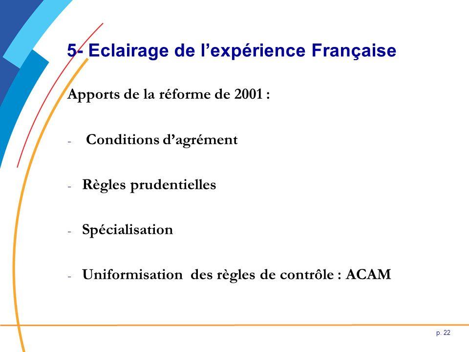 5- Eclairage de l'expérience Française