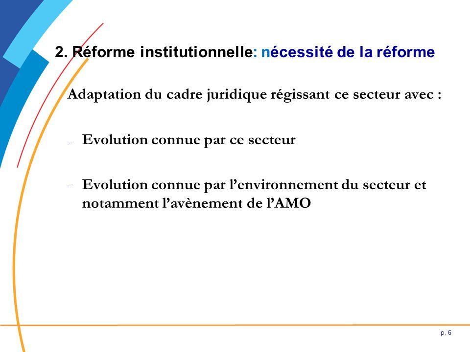 2. Réforme institutionnelle: nécessité de la réforme