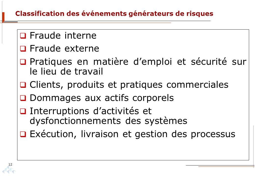 Classification des événements générateurs de risques