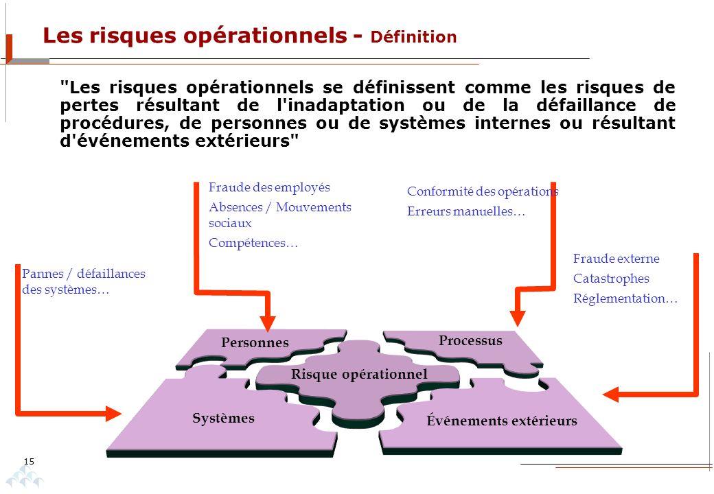 Les risques opérationnels - Définition