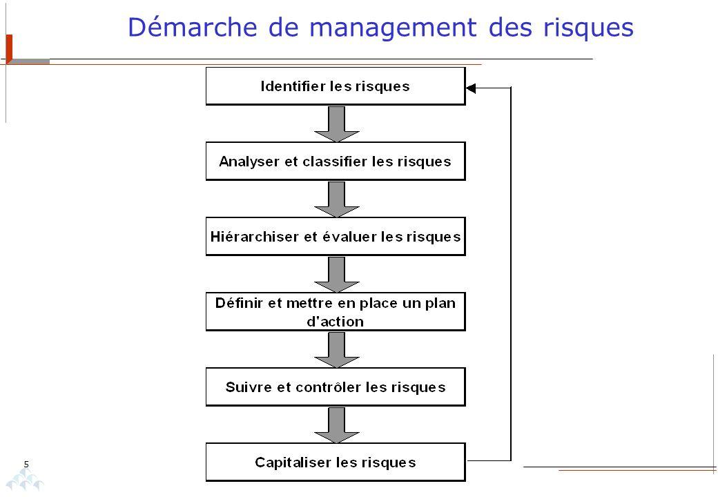 Démarche de management des risques