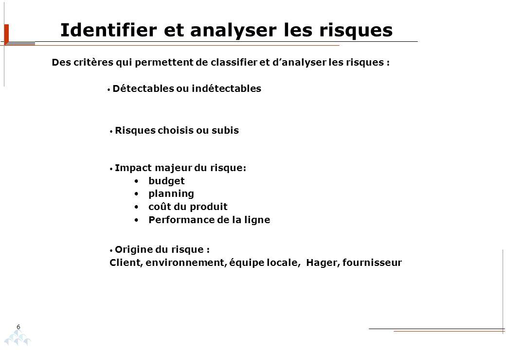 Identifier et analyser les risques