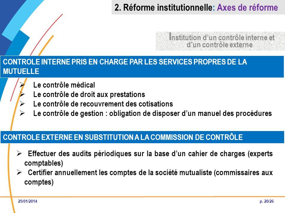 Institution d'un contrôle interne et d'un contrôle externe
