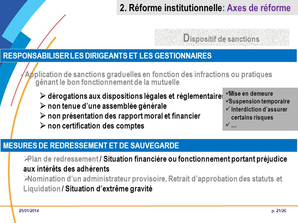 Dispositif de sanctions
