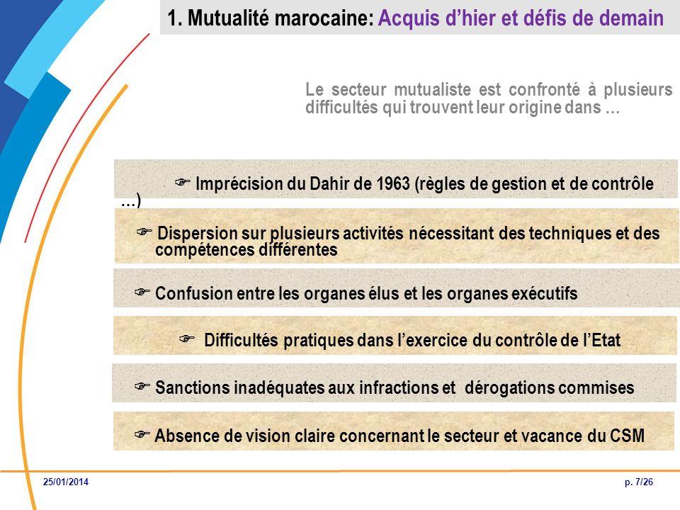 1. Mutualité marocaine: Acquis d'hier et défis de demain