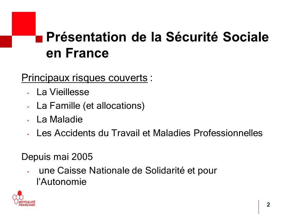 Présentation de la Sécurité Sociale en France
