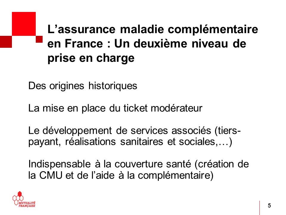 L'assurance maladie complémentaire en France : Un deuxième niveau de prise en charge