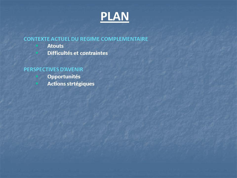 PLAN CONTEXTE ACTUEL DU REGIME COMPLEMENTAIRE Atouts