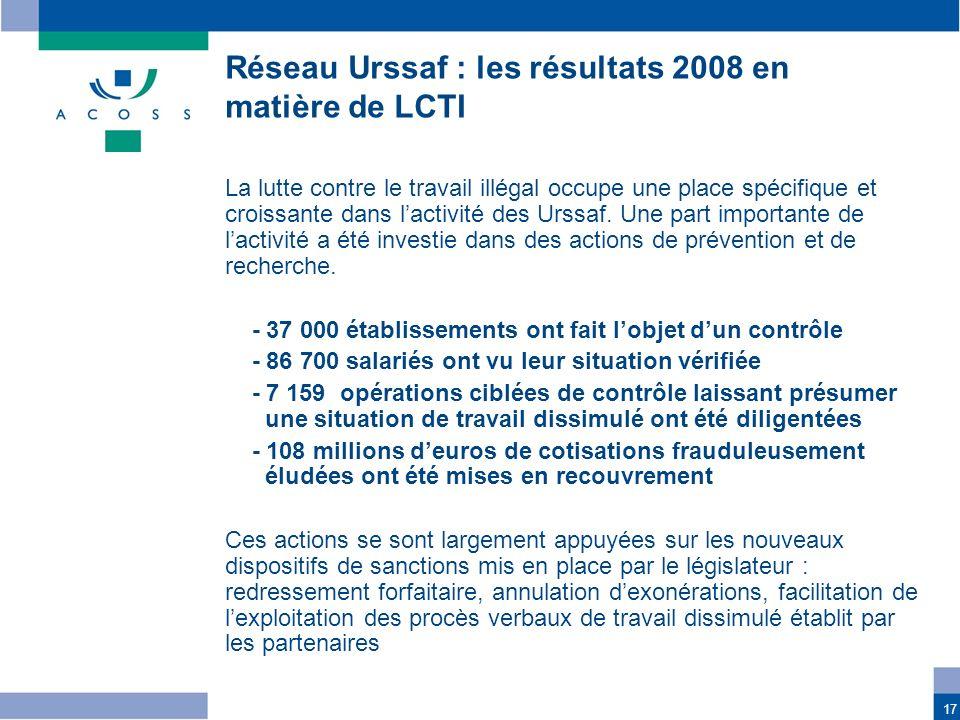 Réseau Urssaf : les résultats 2008 en matière de LCTI