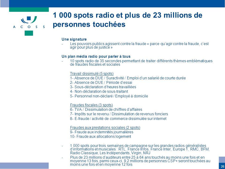 1 000 spots radio et plus de 23 millions de personnes touchées
