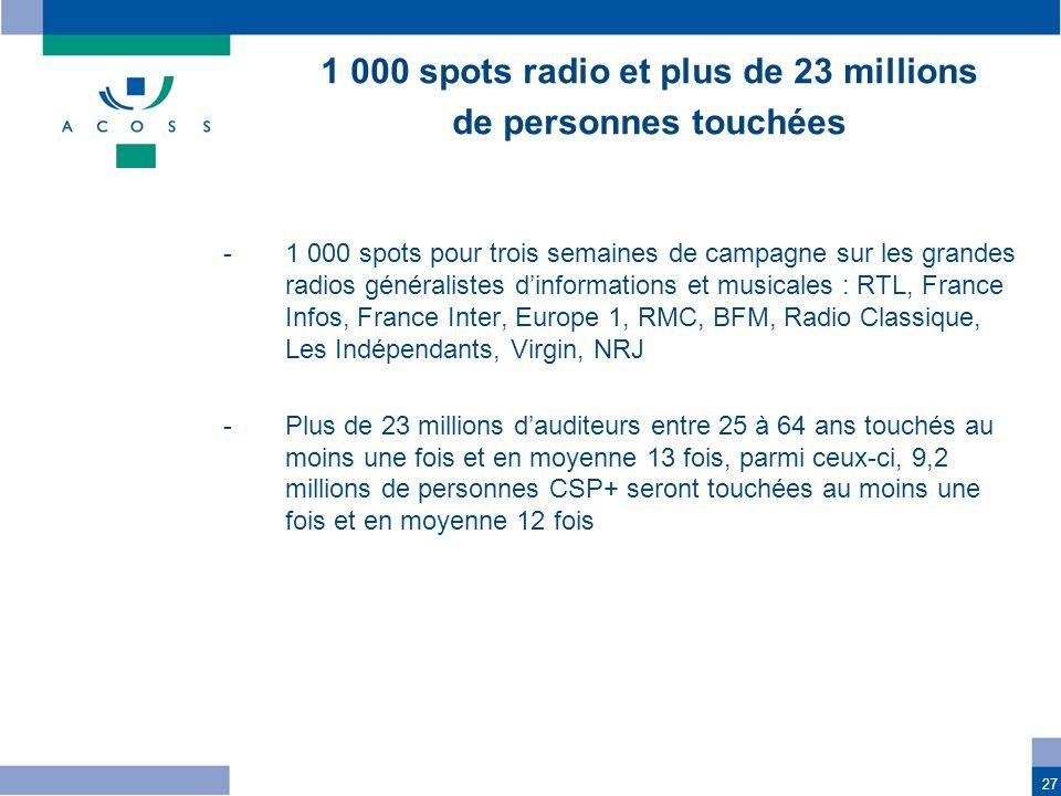 1 000 spots radio et plus de 23 millions