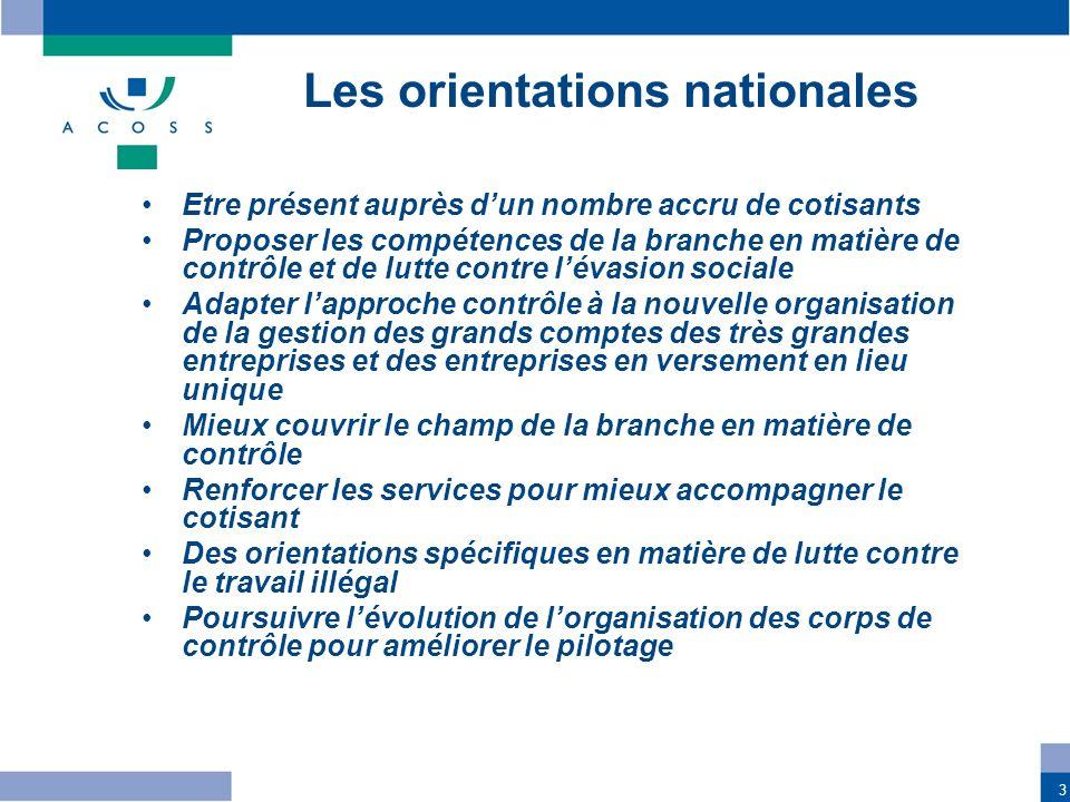 Les orientations nationales