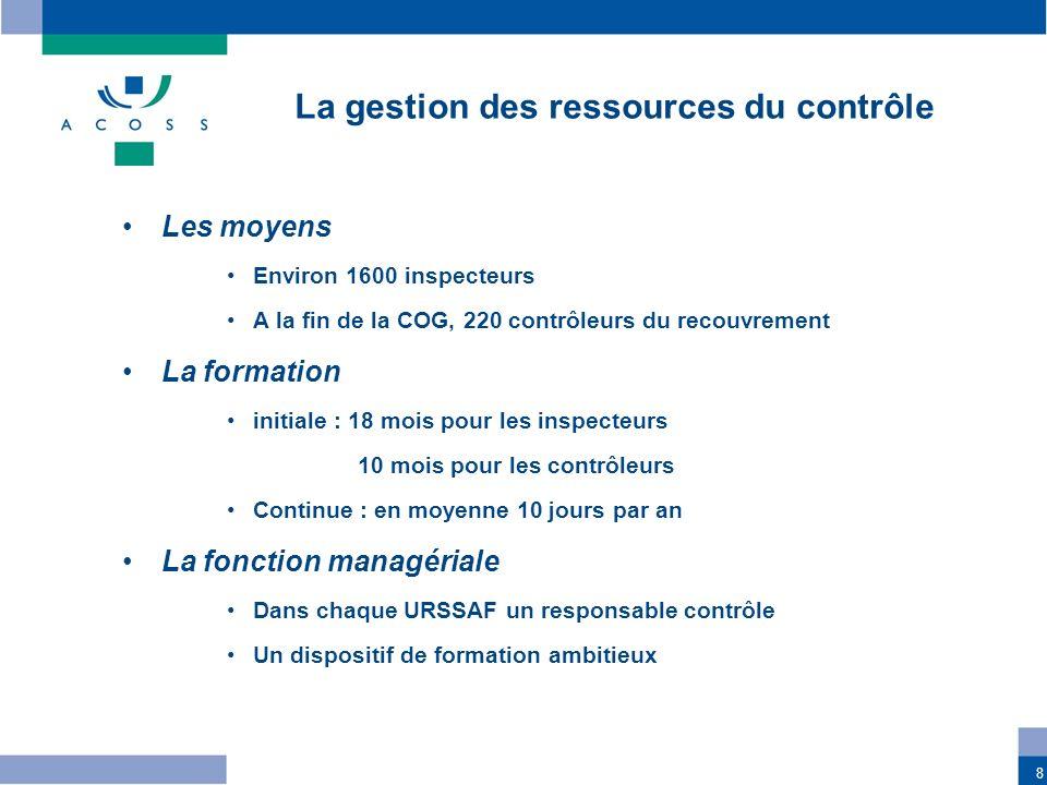 La gestion des ressources du contrôle