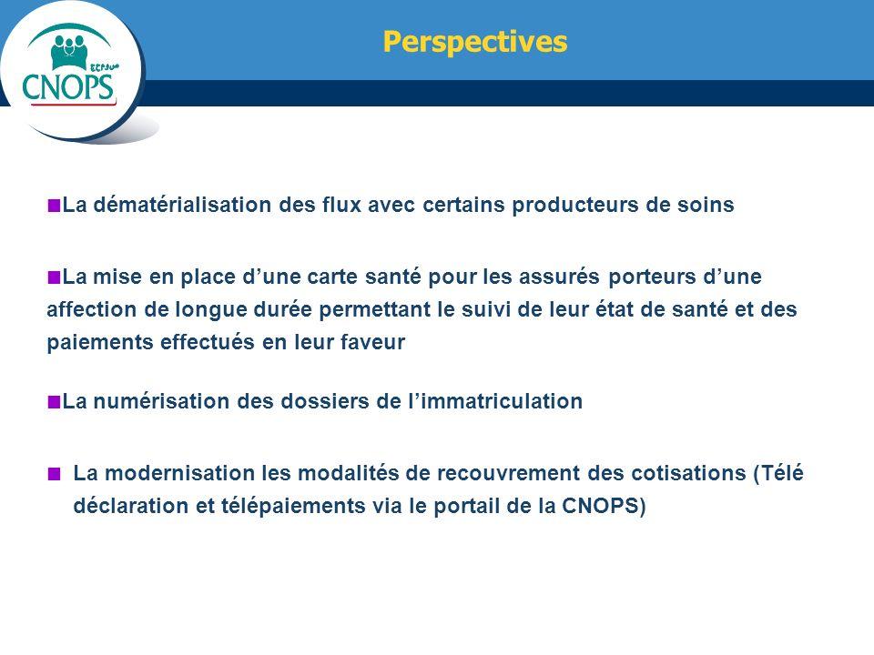 Perspectives La dématérialisation des flux avec certains producteurs de soins.