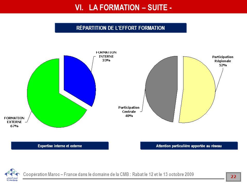 LA FORMATION – SUITE - RÉPARTITION DE L'EFFORT FORMATION
