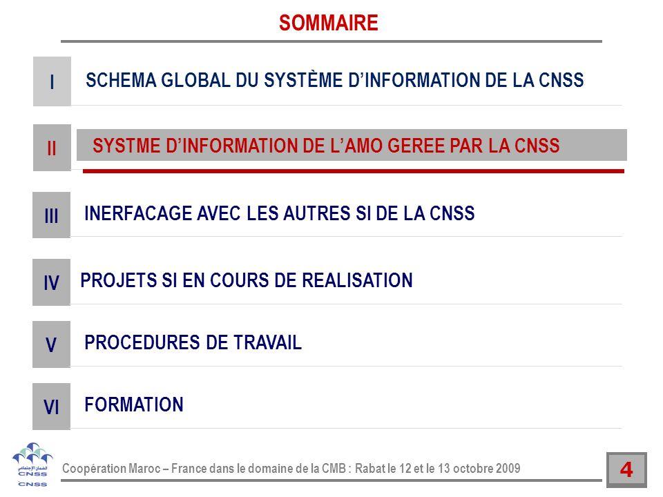 SOMMAIRE I SCHEMA GLOBAL DU SYSTÈME D'INFORMATION DE LA CNSS II