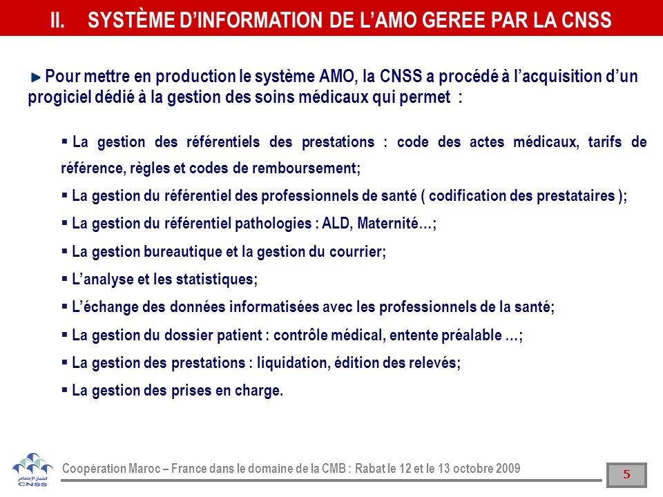 SYSTÈME D'INFORMATION DE L'AMO GEREE PAR LA CNSS