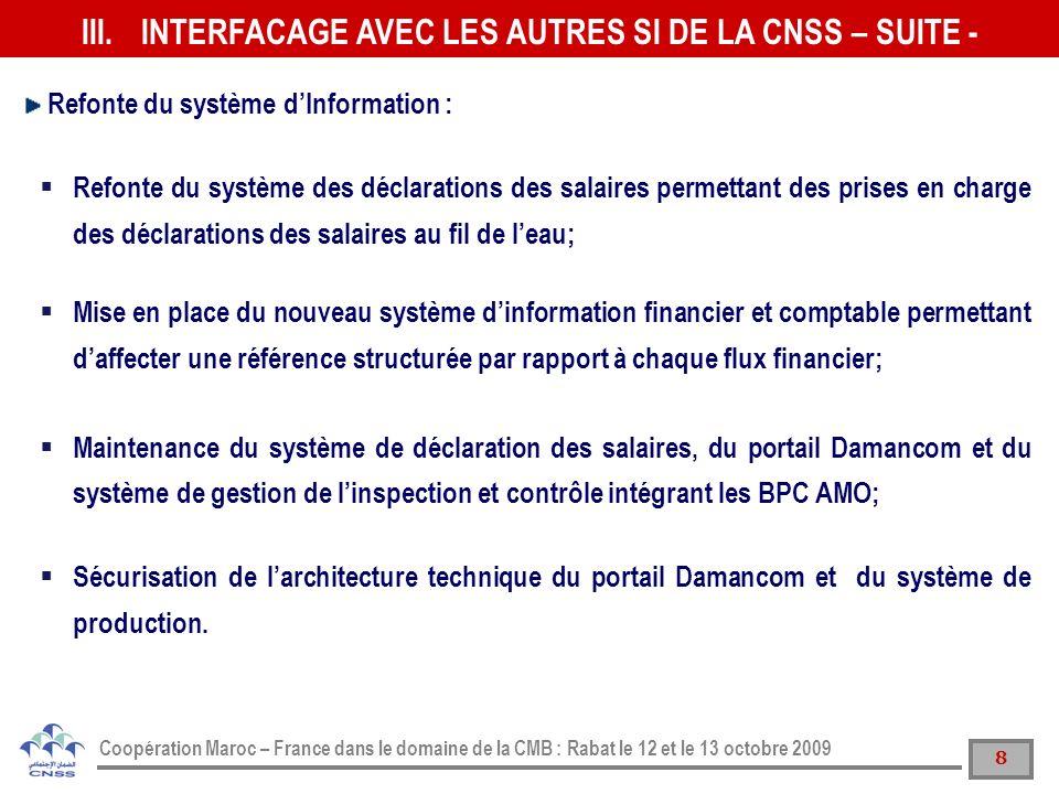 INTERFACAGE AVEC LES AUTRES SI DE LA CNSS – SUITE -