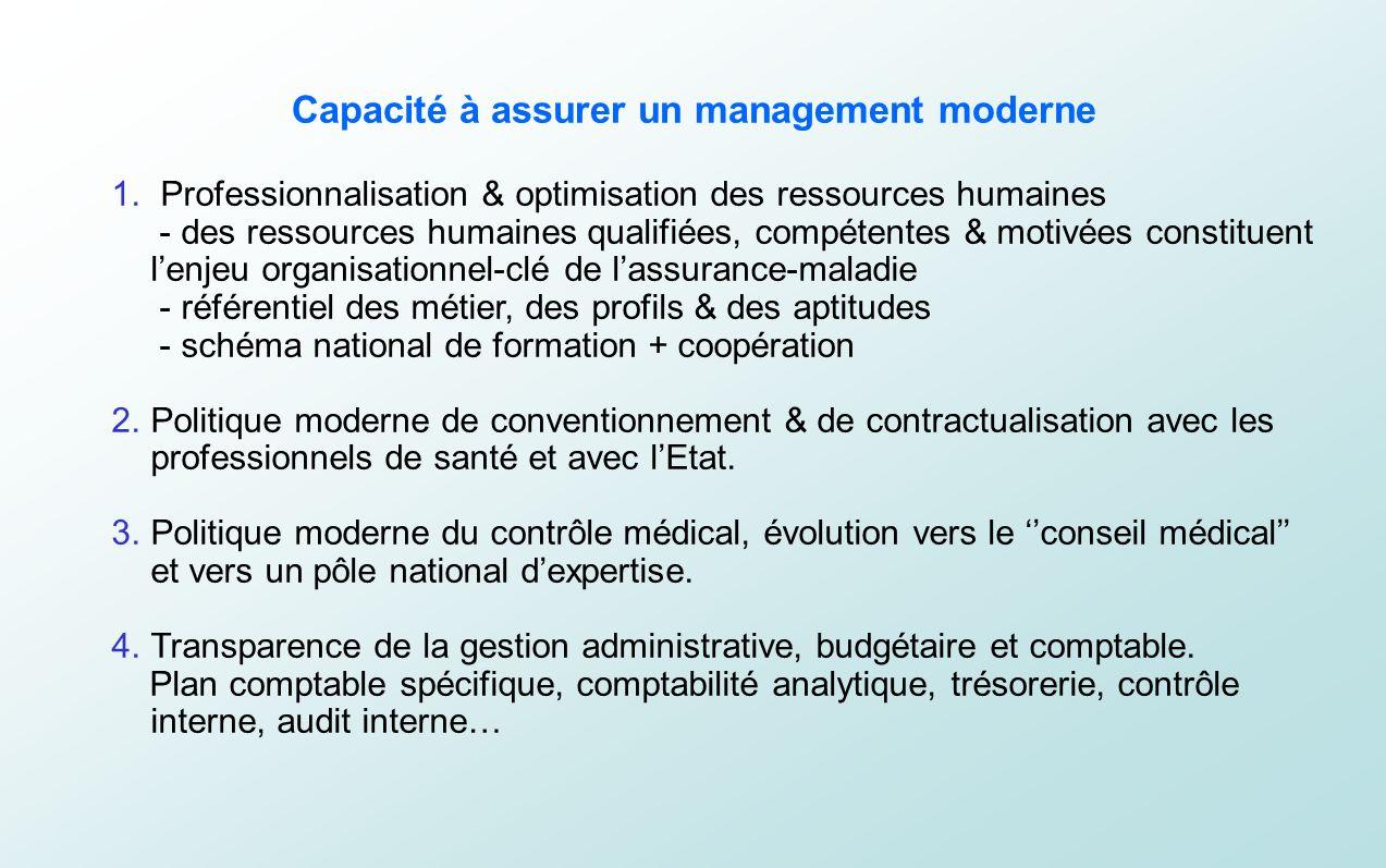 Capacité à assurer un management moderne