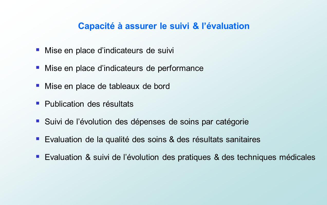 Capacité à assurer le suivi & l'évaluation